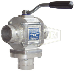 Dixon® Two-Way Full Flow Ball Valve Grooved